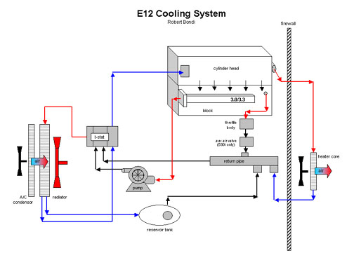 E12coolingsystem_small